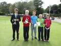 Handicap Winners